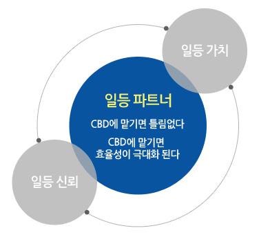 회사소개01